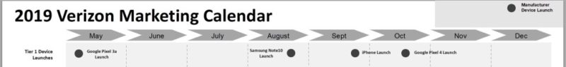 リークされた2019年 Verizon Marketing イベントカレンダー